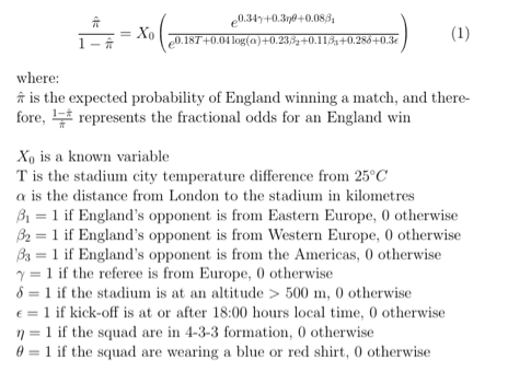 Prof. Stephen Hawking's England's World Cup Winning Formula explained